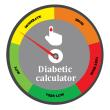 Diabetes Calculator Kannada